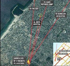 Ein IDF-Diagramm zeigt, wie vier Raketen aus dem Gazastreifen das Meer, Israel, Shati und das Al Shifa Hospital trafen . Foto: IDF.