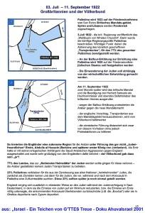 Völkerbund 1922 004Land-Volk-Bund Israel-Doku 2001